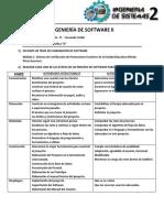 Tarea 1 - Ingeniería de Software II