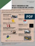 Equipos de Protección en Vuelos de Avión2