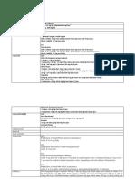 Daftar Dosis