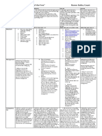 block plan example template edu3551