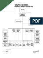 Organigrama_nivel_1_21112013.pdf