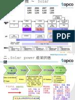 20080701-105-太陽能機會