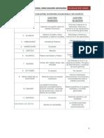Diferencias Entre Auditoría Financiera y de Gestion