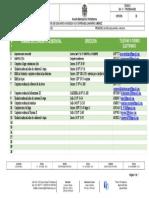 Conjunto Base de Datos