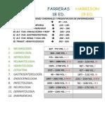 # de Pagina de Medicina Interna