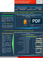 Report.modelsGastosPublicidad.P.ejecutivo