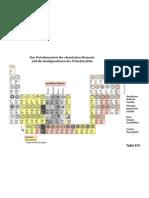 Polyederzyklus Tafel XVI