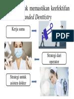 Strategi Untuk Memastikan Keefektifan Dari Four Handed Denttistry