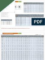 ASCR Technical Catalogue