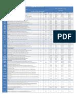 Duração Das Atividades e Equipes (Jhonatta Andrade e João Paulo Leventi)