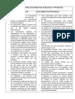 Diferencias Entre Documentos Públicos y Privados