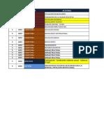 Matriz Plan Intervención-distrito 09d22 Playas