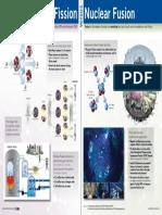 Fission vs Fusion Web