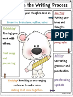Writing Process Poster and Checklist
