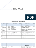 POLI ANAK