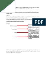 DIRECCION Y ORGANIZACION.docx