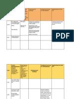 2nd grade plc agenda