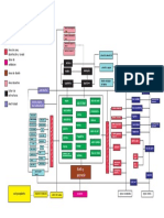 organigrama 1.pdf