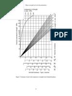 3.Gráfico de Correlación del Martillo Schmidt - Miller 1965.pdf