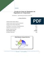 Grade Curricular - Curriculo 6 - Engenharia de Computação - CDI 30.05.16