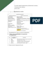 Tarea 2 - Wiki Problemática de Degradación de Suelos y Conflictos de Uso