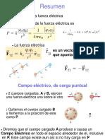 CargaElectricaCampoElectrico_3