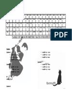 Tabel Trigonometri Sudut-sudut Istimewa