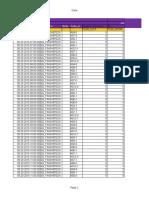 RSSAEGW013_-_Session_Handling_SSPROF-RSSAEGW-FNODE-hour-rssaegw_NG32_reports_RSSAEGW013_xml-2015_09_30-06_07_40__233