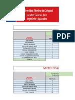 Macro y Micro Localización EMPRENDIMIENTO 2