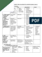 Pharma Toxicology Midterm 2[1]