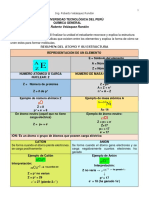 Resumen de Tipos de Átomos y Cuánticos