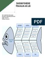Contoh Diagram Fishbone Kewirausahaan