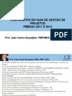 Comparativo Pmbok 2013 x 20171