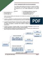 Análisis Descriptivo y Representación de Datos Bivariados