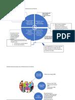 El Rol Del Estado y Las Políticas Públicas de Fortalecimiento de La Familia