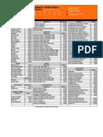 CORTES de CARNE Lista-De-precios
