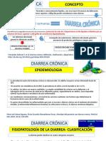 Diarrea Crónica Parte