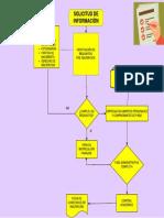 Vargasr Rojas Juan-diagrama de Flujo