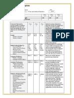 contextual factors template2