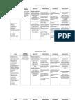 Nursing Care Plan for Liver Cirrhosis   Fatigue (Medical ...