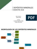 Morfologia Depositos Minerales