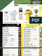 Champions League 180411 Real Madrid - Juventus 1-3