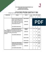 TABLA ESPECIFICACIONES PRUEBA SUMATIVA N°1, unidad 0 NM4.