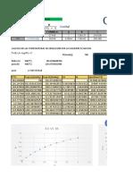 Graficas de Equilibrio Heptano y Octano