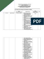 2.3.2 Ep 3 Bukti Evaluasi Pelaksanaan Uraian Tugas Pkm Sambeng