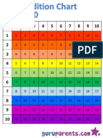 Addition Chart 1 10 Colored Horizontally