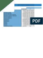 Copia de Taller Nueva Estructura de Salarios(1132)