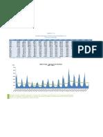 CAUDALES NATURALES PROMEDIO DEL RIO MANTARO (m3/s) 2011-2014