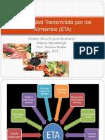 Enfermedad Transmitida Por Los Alimentos (ETA)