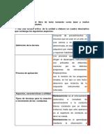 Análisis de La Conducta - Tarea 06